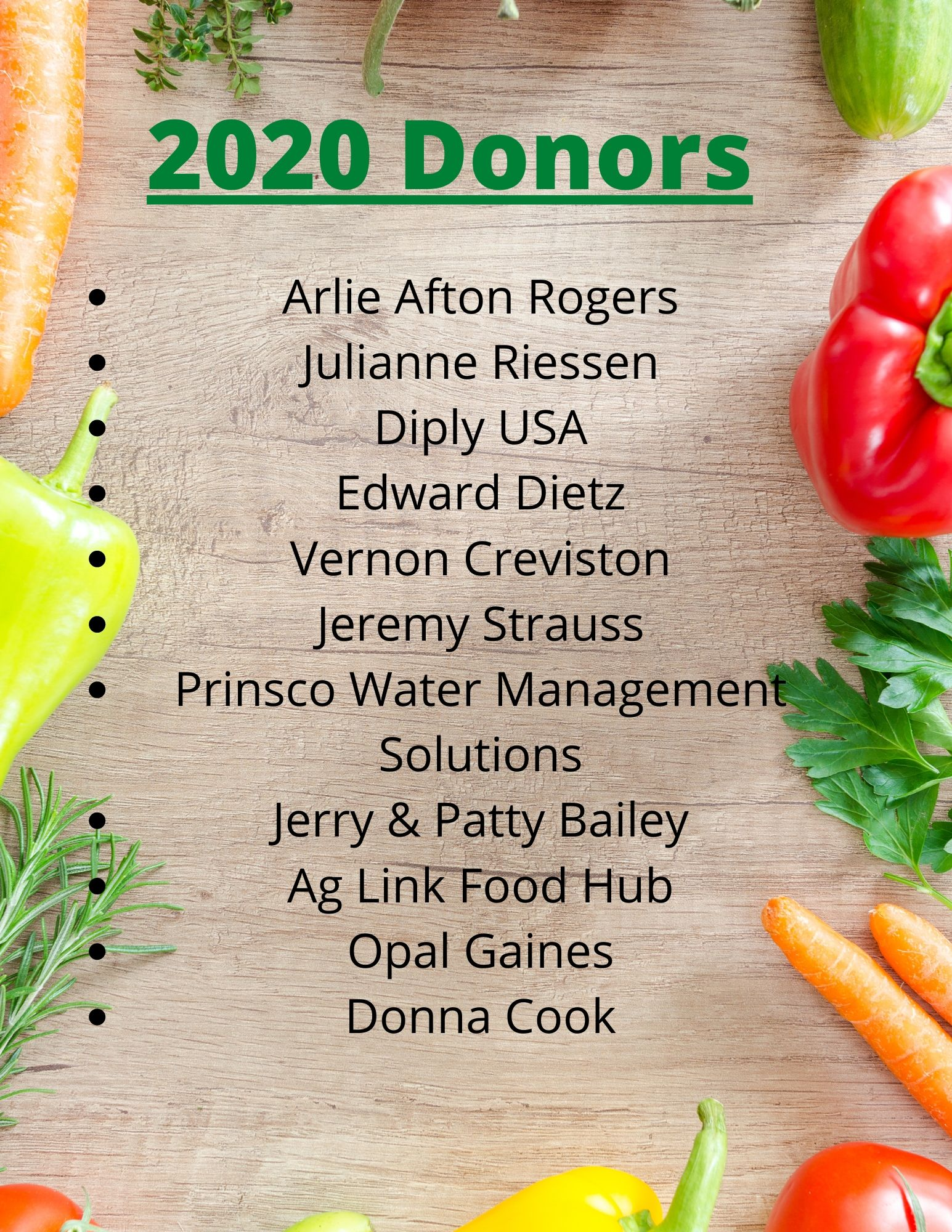 2020 Donors (3)