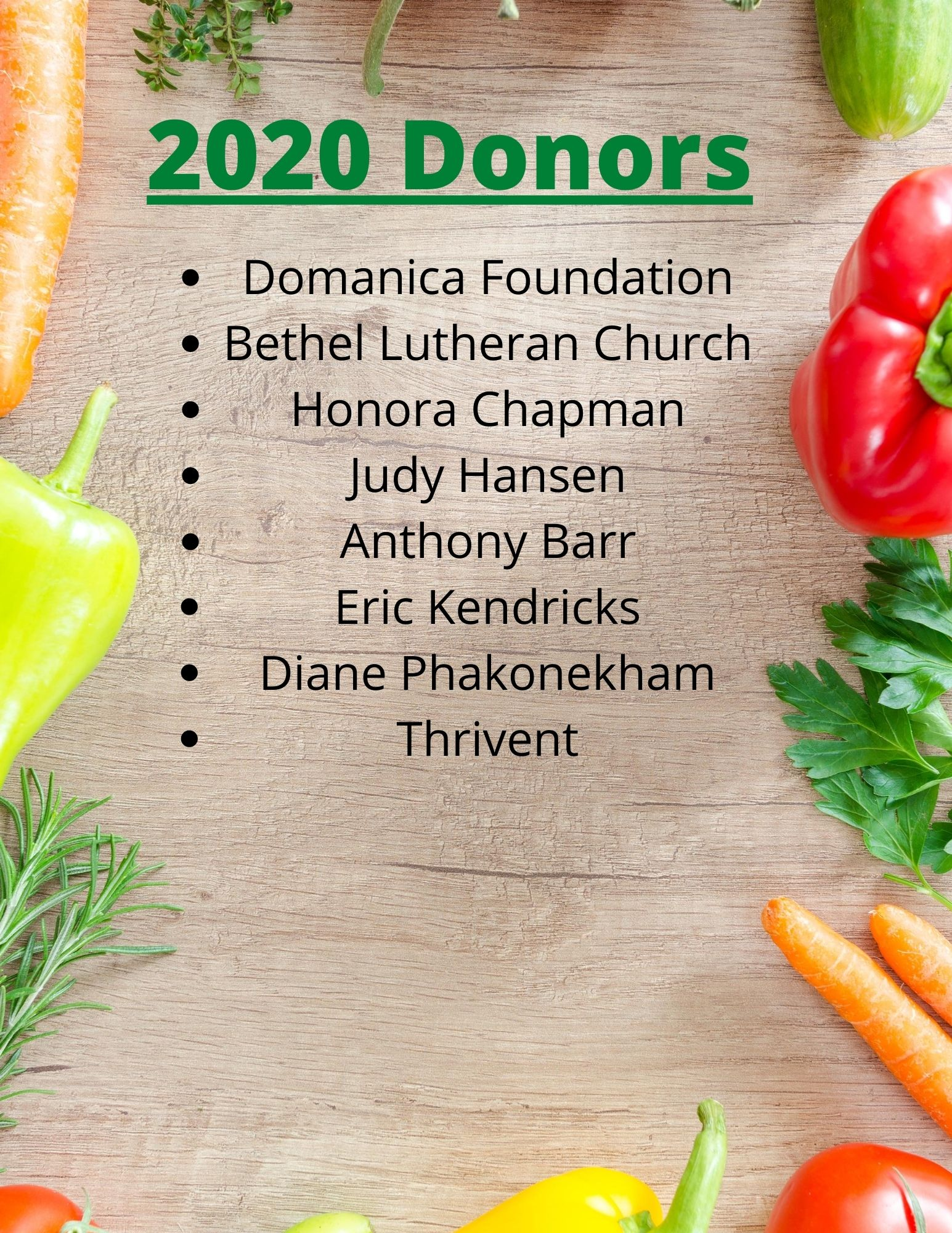 2020-donors-18